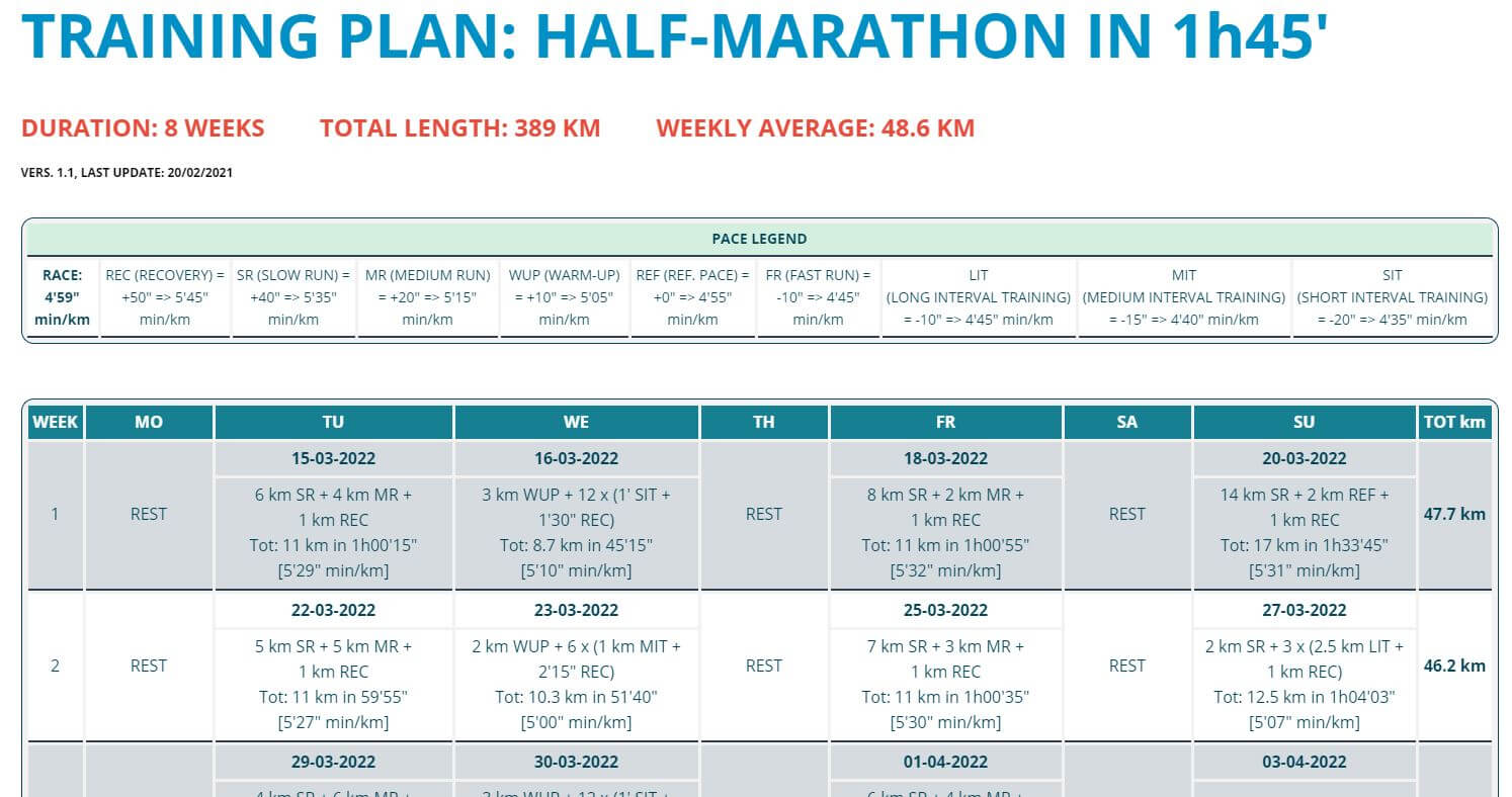 Half-Marathon Training Plan